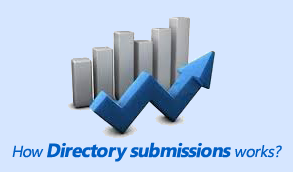 How directory submission works - Thakur blogger