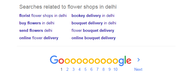 Google searches suggestions   Thakur Blogger