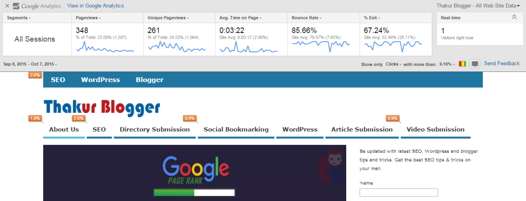 Google page analytics - chrome SEO extension | Thakur Blogger
