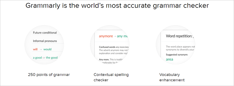 Grammarly review - Grammar and Plagiarism Checker tool online