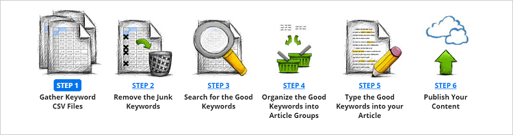 Keyword Researcher tool review